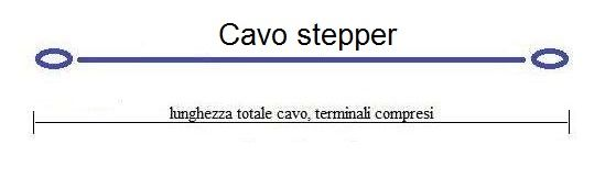 schema cavo stepper